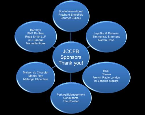 JCCFB sponsors